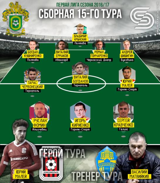 upl-1liga15-2